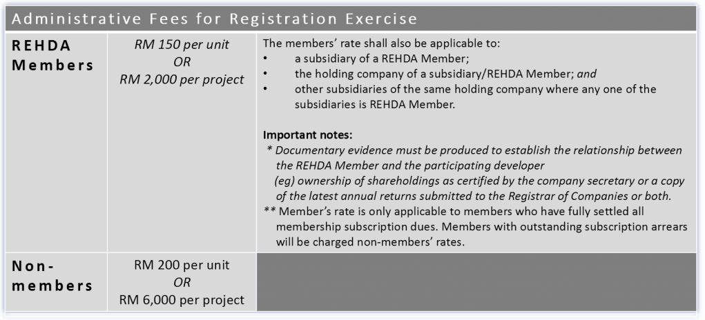 Admin-Fees-HOC-Registration-