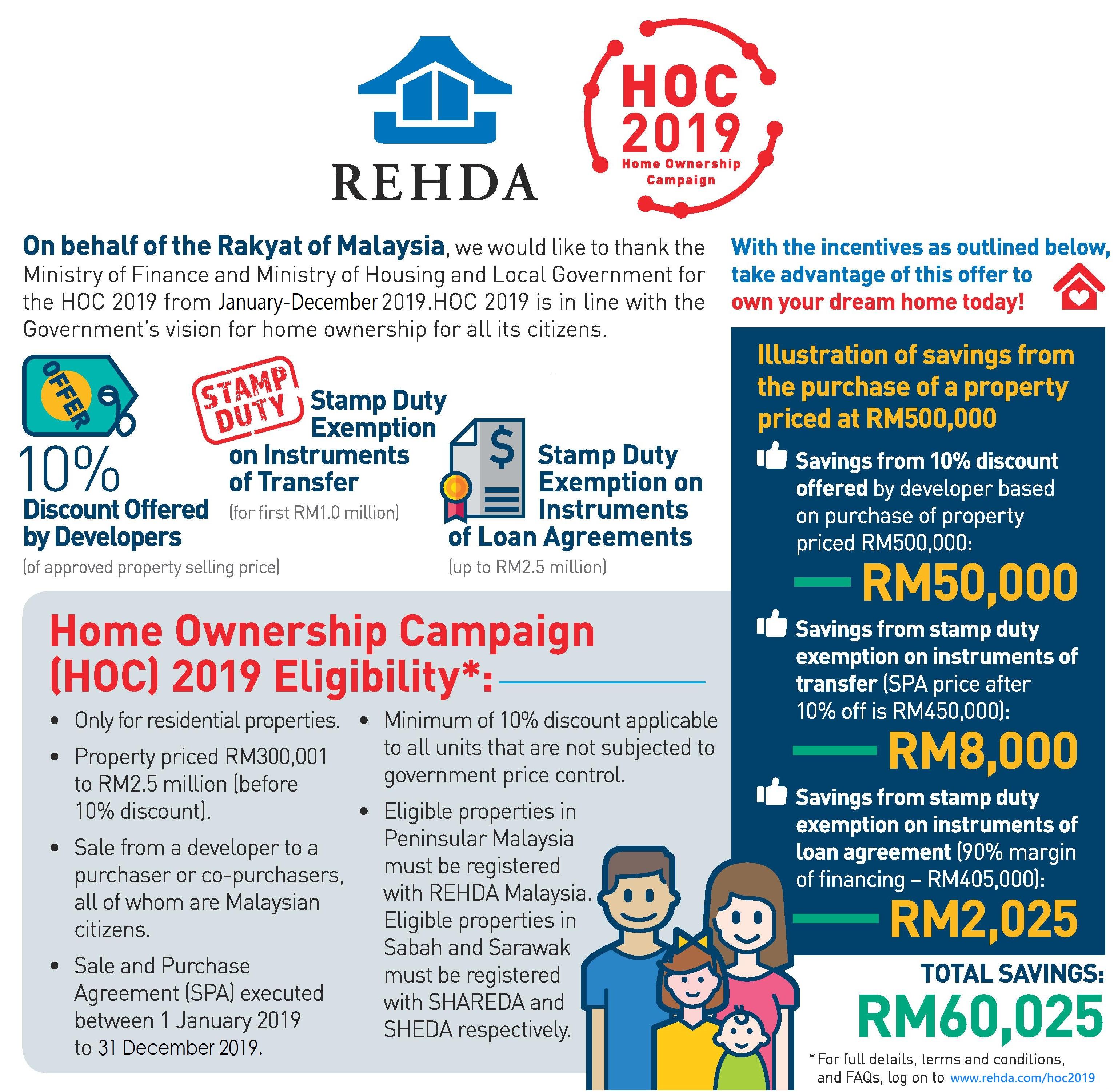 HOC 2019 (Eng) Ad