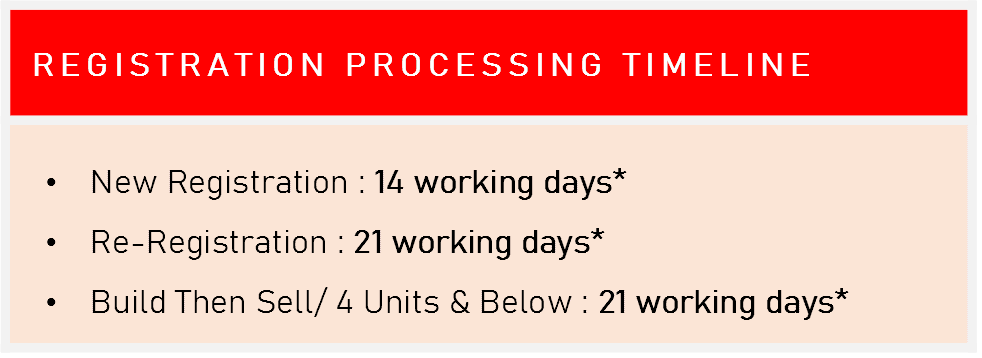 Registration - Processing Timeline