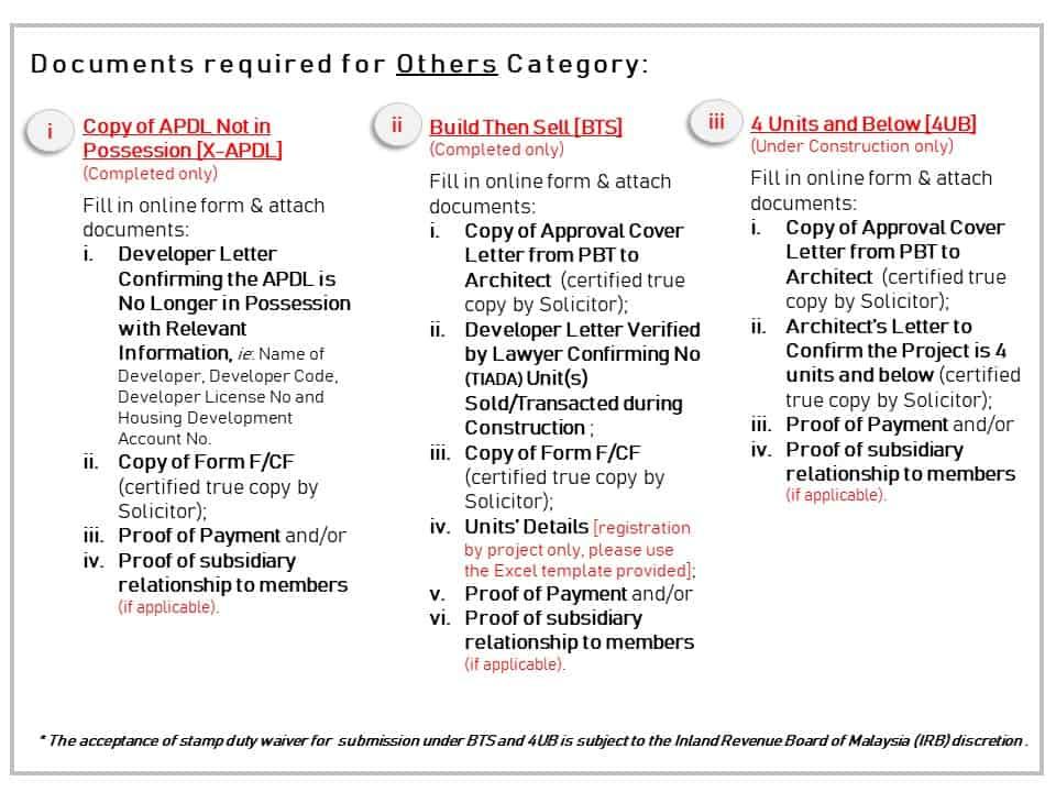 HOC 2020-2021 Registration Exercise - Others